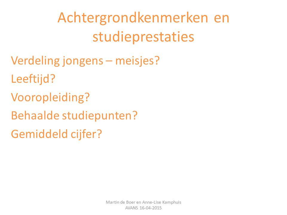Achtergrondkenmerken en studieprestaties Verdeling jongens – meisjes.