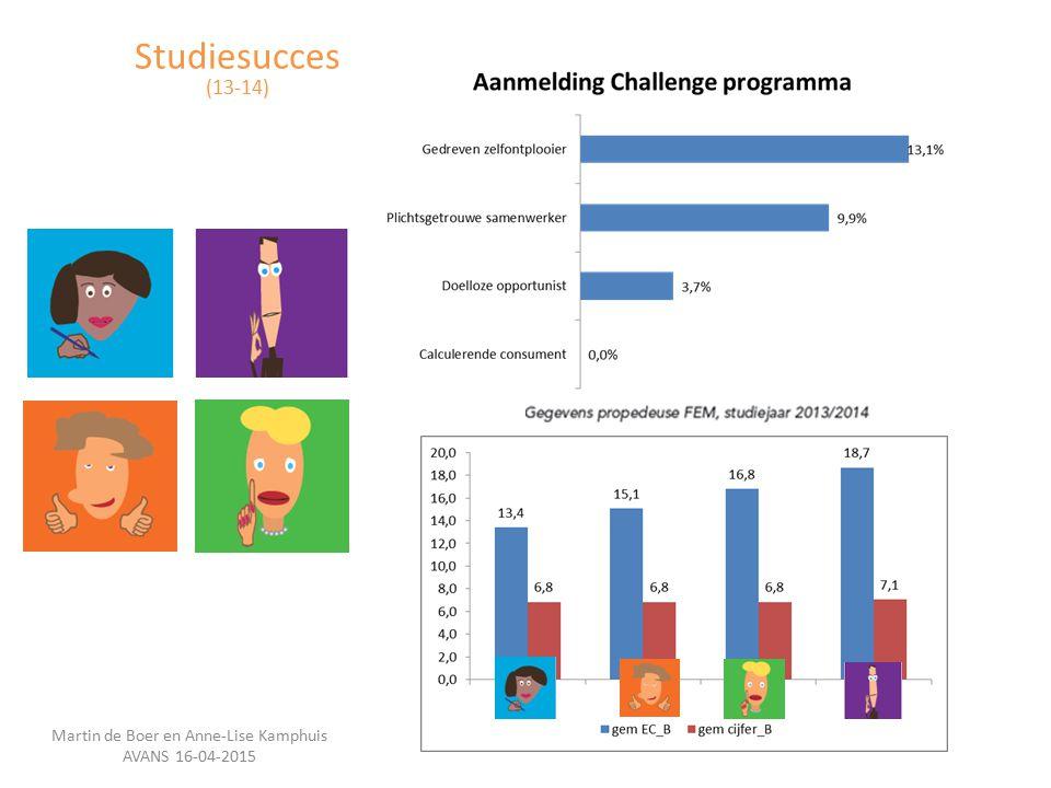 Studiesucces (13-14)