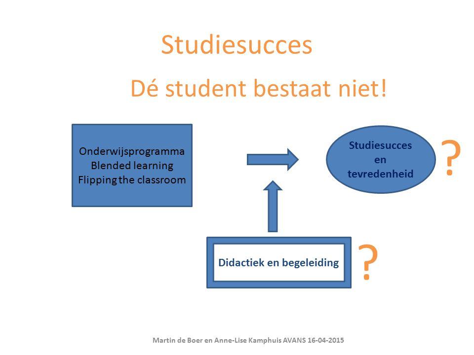Studiesucces Onderwijsprogramma Blended learning Flipping the classroom Didactiek en begeleiding Studiesucces en tevredenheid ? ? Dé student bestaat n