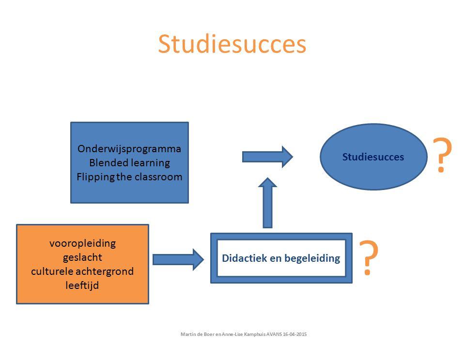 Studiesucces Onderwijsprogramma Blended learning Flipping the classroom Didactiek en begeleiding Studiesucces ? ? vooropleiding geslacht culturele ach