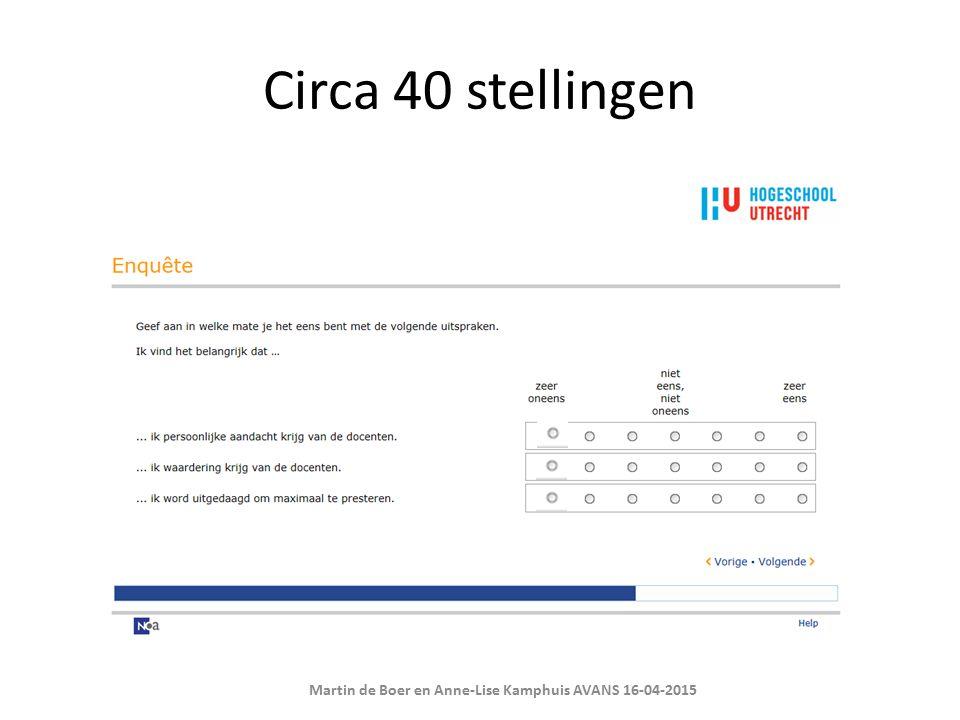 Circa 40 stellingen Martin de Boer en Anne-Lise Kamphuis AVANS 16-04-2015