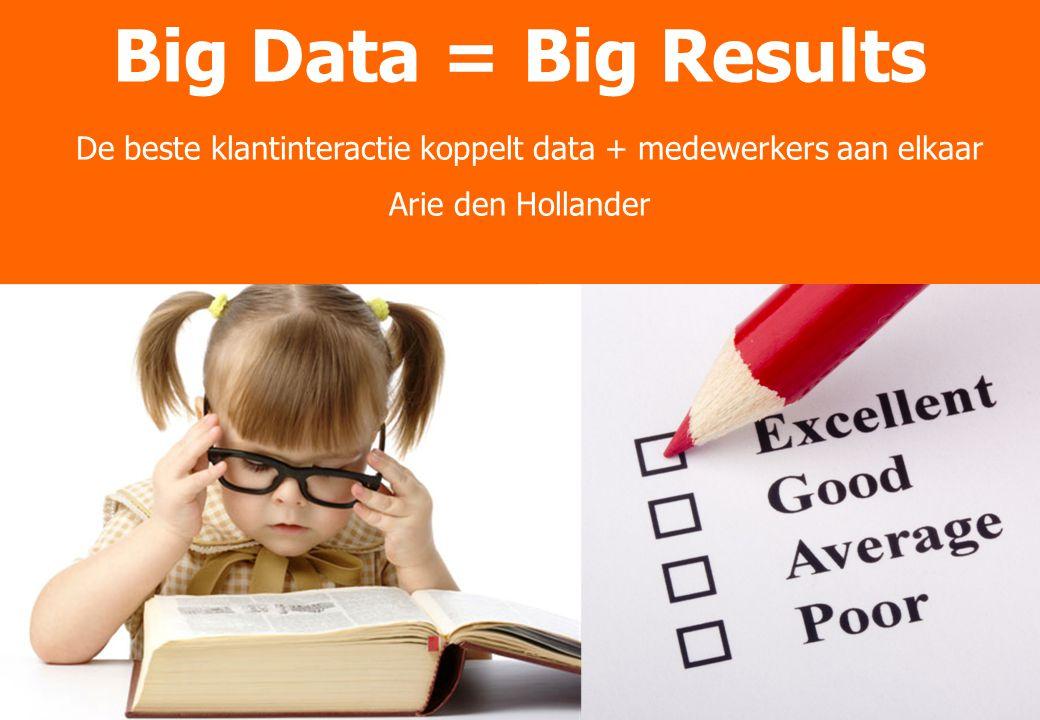 Better Practices Theater Trends, Cases en Onderzoek Big Data = Big Results De beste klantinteractie koppelt data + medewerkers aan elkaar Arie den Hol
