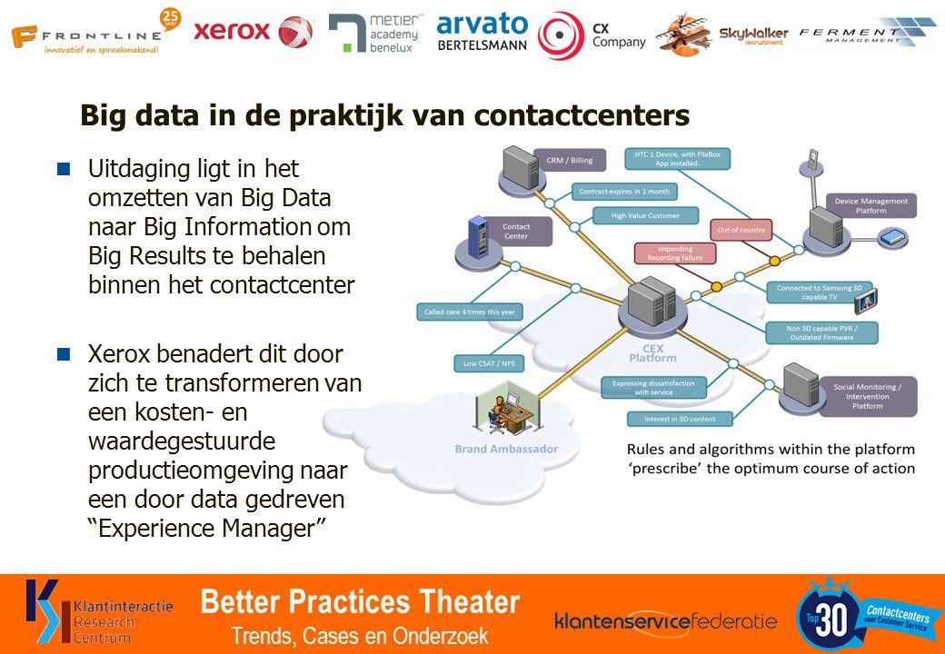 Better Practices Theater Trends, Cases en Onderzoek Big data in de praktijk van contactcenters Uitdaging ligt in het omzetten van Big Data naar Big In