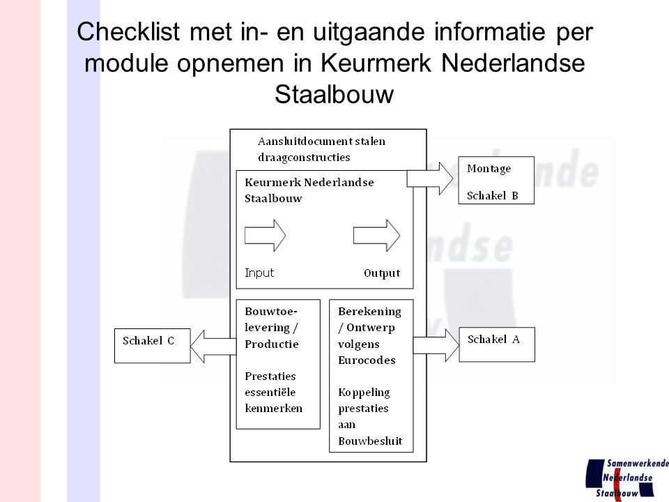 Checklist met in- en uitgaande informatie per module opnemen in Keurmerk Nederlandse Staalbouw