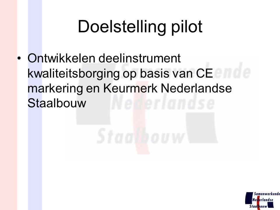 Verschillen met huidige Keurmerk Nederlandse Staalbouw Benodigde input (startdocument) Wat leveren wij precies op.