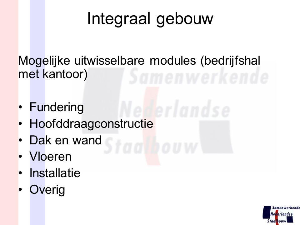 Integraal gebouw Mogelijke uitwisselbare modules (bedrijfshal met kantoor) Fundering Hoofddraagconstructie Dak en wand Vloeren Installatie Overig