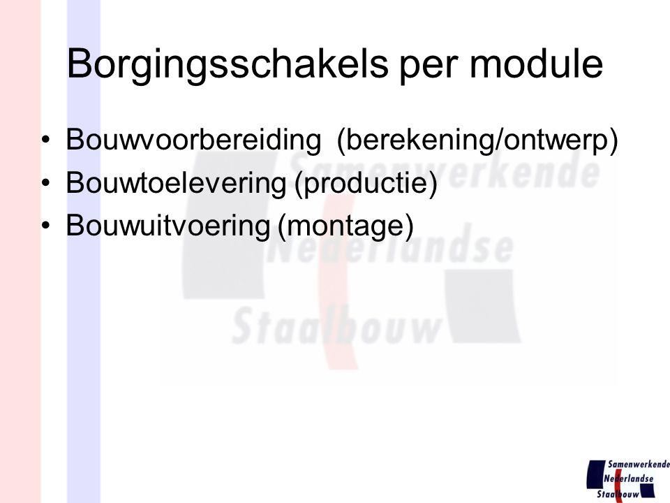 Borgingsschakels per module Bouwvoorbereiding (berekening/ontwerp) Bouwtoelevering (productie) Bouwuitvoering (montage)