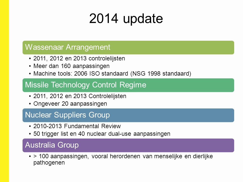 2014 update Wassenaar Arrangement 2011, 2012 en 2013 controlelijsten Meer dan 160 aanpassingen Machine tools: 2006 ISO standaard (NSG 1998 standaard)