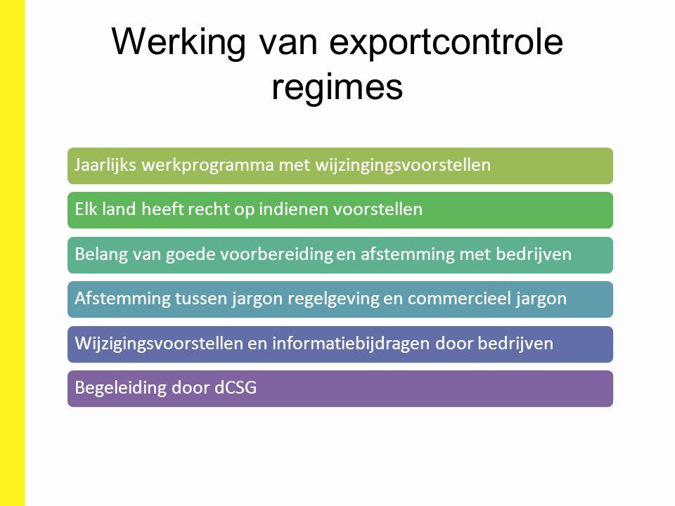 Werking van exportcontrole regimes Jaarlijks werkprogramma met wijzingingsvoorstellenElk land heeft recht op indienen voorstellenBelang van goede voor