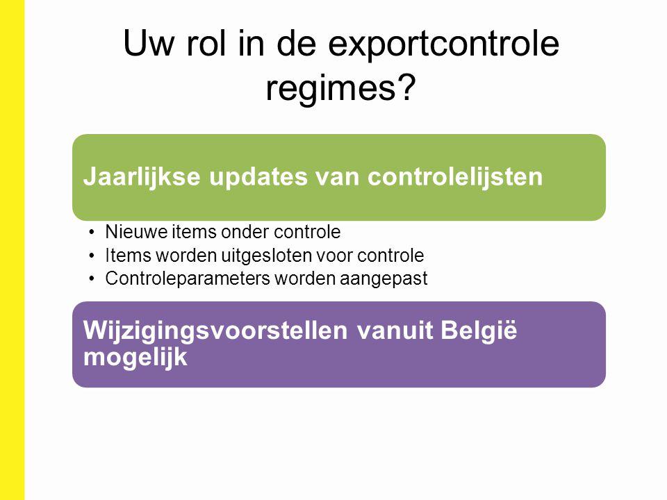 Uw rol in de exportcontrole regimes? Jaarlijkse updates van controlelijsten Nieuwe items onder controle Items worden uitgesloten voor controle Control
