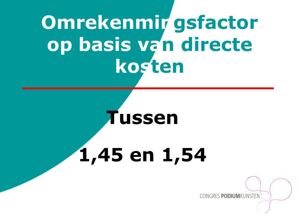 Omrekenmingsfactor op basis van directe kosten Tussen 1,45 en 1,54