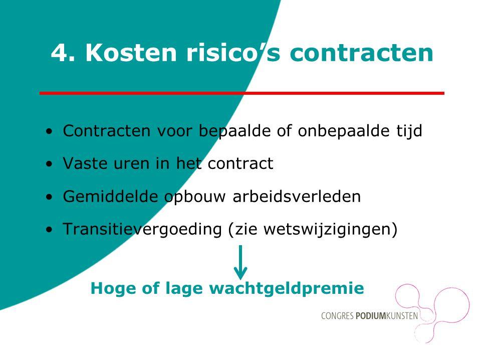 4. Kosten risico's contracten Contracten voor bepaalde of onbepaalde tijd Vaste uren in het contract Gemiddelde opbouw arbeidsverleden Transitievergoe