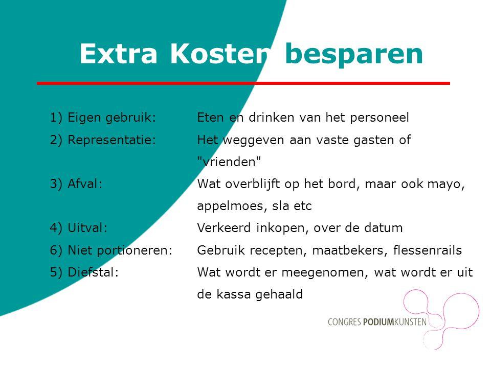 Extra Kosten besparen 1) Eigen gebruik:Eten en drinken van het personeel 2) Representatie:Het weggeven aan vaste gasten of