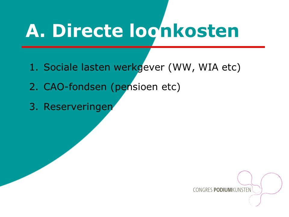 A. Directe loonkosten 1.Sociale lasten werkgever (WW, WIA etc) 2.CAO-fondsen (pensioen etc) 3.Reserveringen