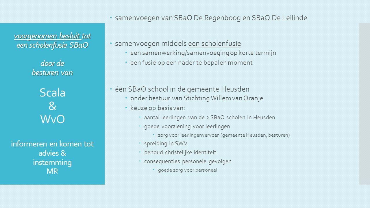 voorgenomen besluit tot een scholenfusie SBaO door de besturen van voorgenomen besluit tot een scholenfusie SBaO door de besturen van Scala & WvO informeren en komen tot advies & instemming MR  samenvoegen van SBaO De Regenboog en SBaO De Leilinde  samenvoegen middels een scholenfusie  een samenwerking/samenvoeging op korte termijn  een fusie op een nader te bepalen moment  één SBaO school in de gemeente Heusden  onder bestuur van Stichting Willem van Oranje  keuze op basis van:  aantal leerlingen van de 2 SBaO scholen in Heusden  goede voorziening voor leerlingen  zorg voor leerlingenvervoer (gemeente Heusden, besturen)  spreiding in SWV  behoud christelijke identiteit  consequenties personele gevolgen  goede zorg voor personeel