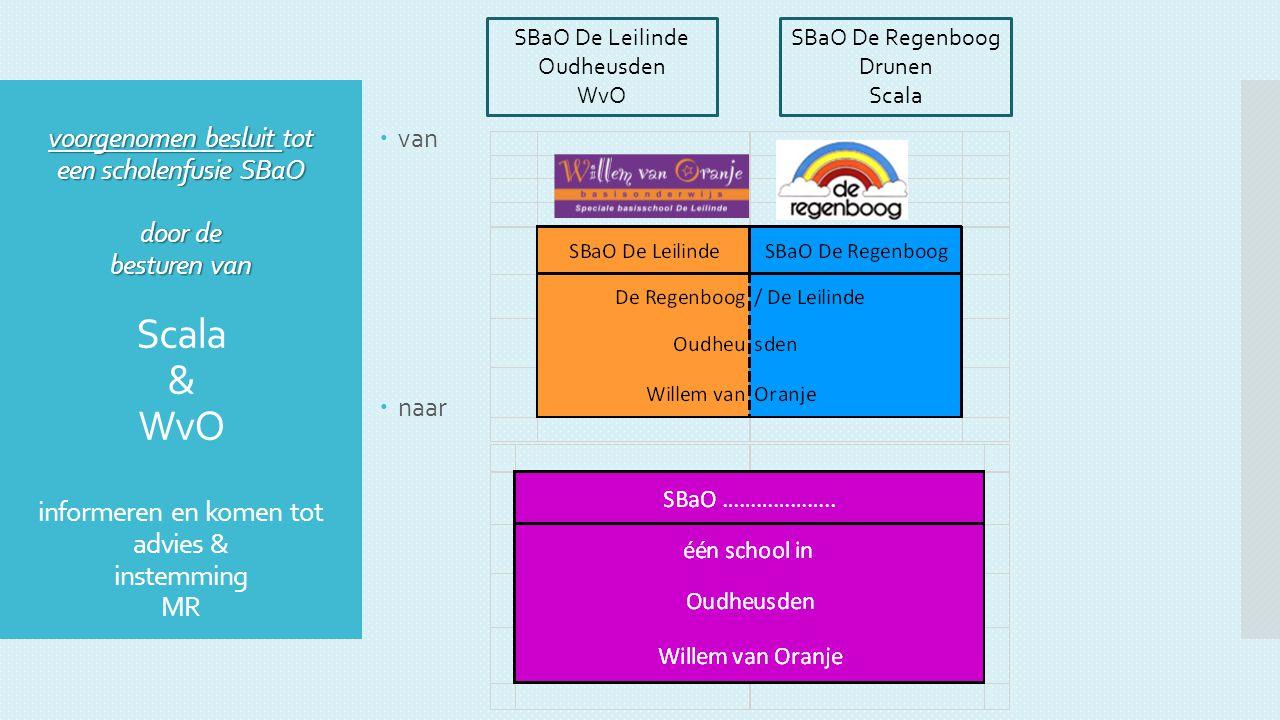 voorgenomen besluit tot een scholenfusie SBaO door de besturen van voorgenomen besluit tot een scholenfusie SBaO door de besturen van Scala & WvO informeren en komen tot advies & instemming MR  van  naar SBaO De Leilinde Oudheusden WvO SBaO De Regenboog Drunen Scala
