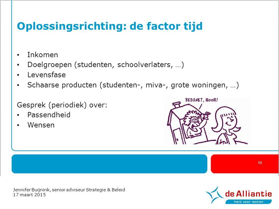 Oplossingsrichting: de factor tijd Inkomen Doelgroepen (studenten, schoolverlaters, …) Levensfase Schaarse producten (studenten-, miva-, grote woninge