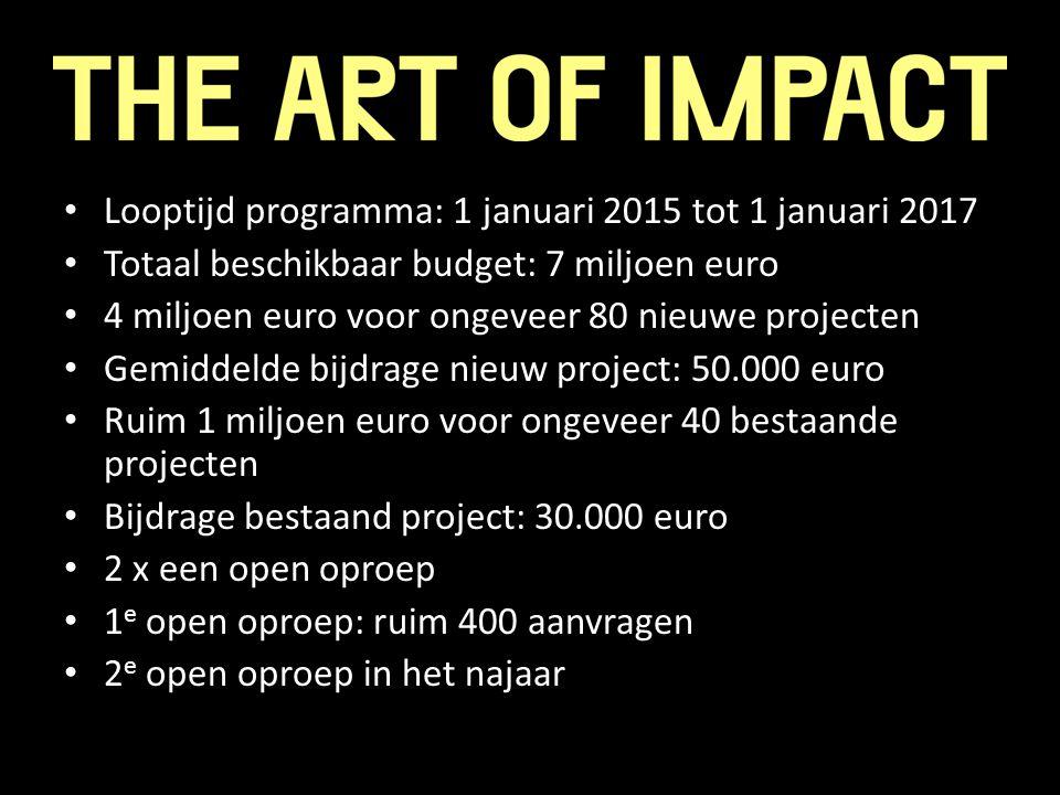 Looptijd programma: 1 januari 2015 tot 1 januari 2017 Totaal beschikbaar budget: 7 miljoen euro 4 miljoen euro voor ongeveer 80 nieuwe projecten Gemid