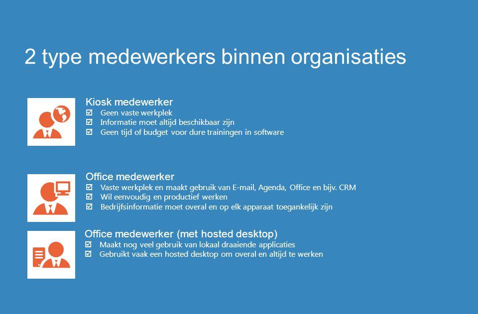 2 type medewerkers binnen organisaties Kiosk medewerker  Geen vaste werkplek  Informatie moet altijd beschikbaar zijn  Geen tijd of budget voor dur