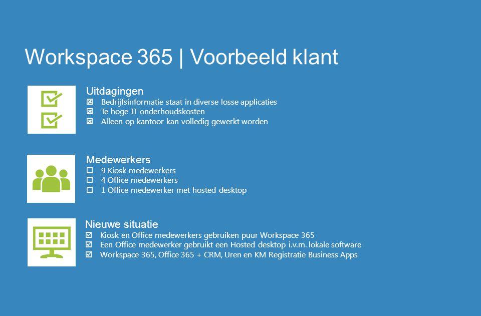 Workspace 365 | Voorbeeld klant Uitdagingen  Bedrijfsinformatie staat in diverse losse applicaties  Te hoge IT onderhoudskosten  Alleen op kantoor