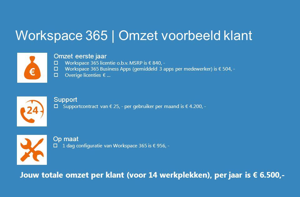 Workspace 365 | Omzet voorbeeld klant Omzet eerste jaar  Workspace 365 licentie o.b.v. MSRP is € 840, -  Workspace 365 Business Apps (gemiddeld 3 ap