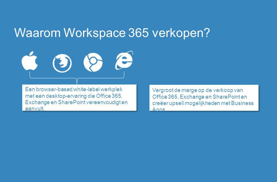 Waarom Workspace 365 verkopen? Een browser-based white-label werkplek met een desktop-ervaring die Office 365, Exchange en SharePoint vereenvoudigt en