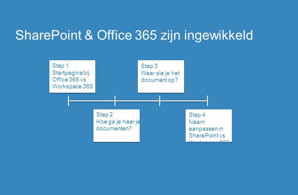 Stap 1 Startpagina bij Office 365 vs Workspace 365 Stap 2 Hoe ga je naar je documenten? Stap 3 Waar sla je het document op? Stap 4 Naam aanpassen in S