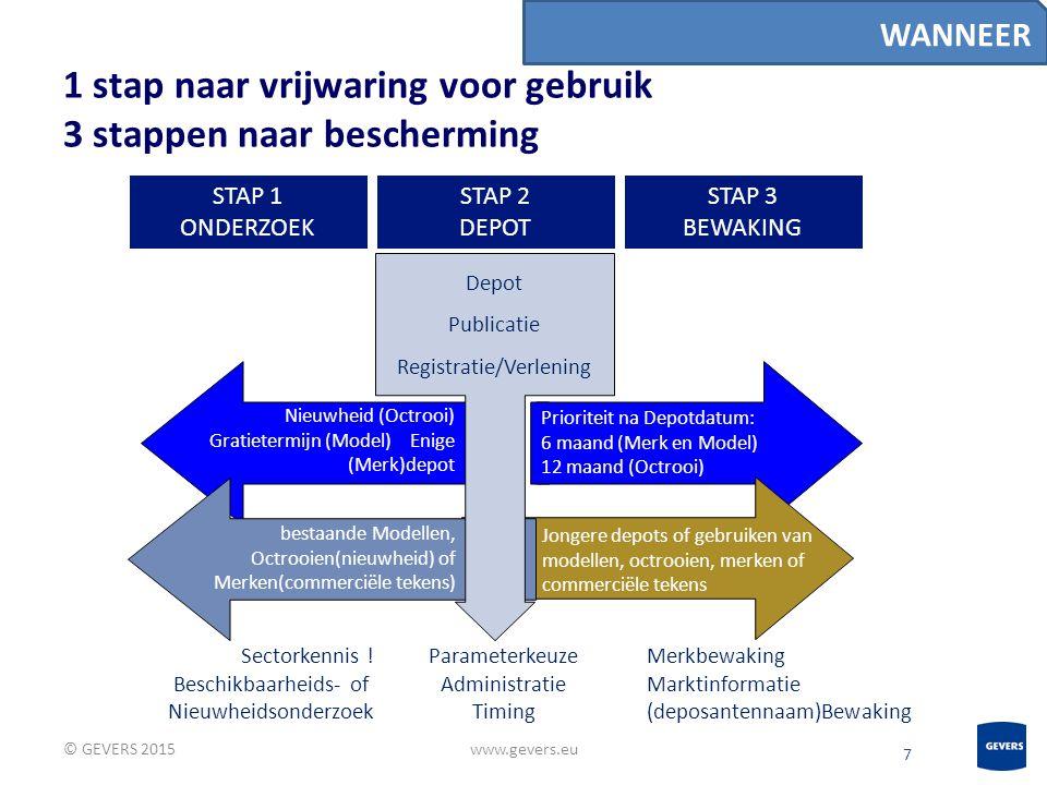 7 1 stap naar vrijwaring voor gebruik 3 stappen naar bescherming © GEVERS 2015www.gevers.eu WANNEER STAP 1 ONDERZOEK STAP 2 DEPOT STAP 3 BEWAKING Sectorkennis .