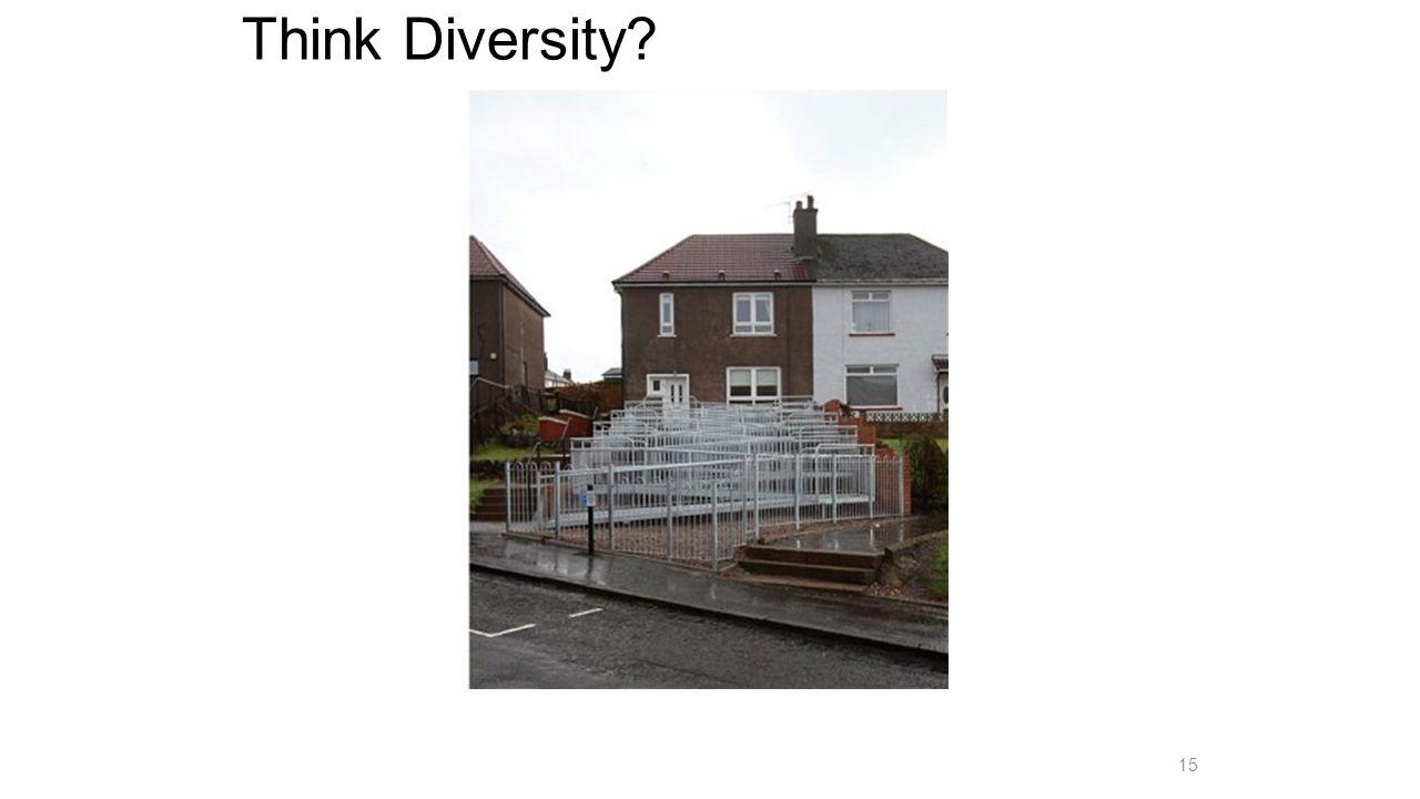 Think Diversity? 15