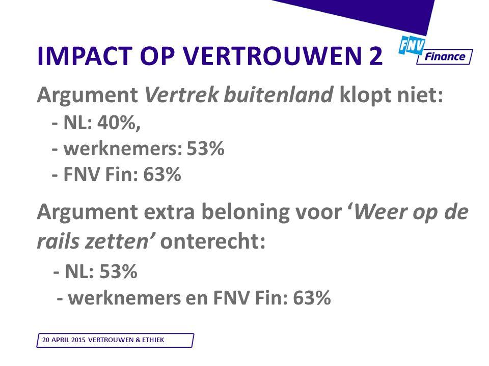 IMPACT OP VERTROUWEN 2 Argument Vertrek buitenland klopt niet: - NL: 40%, - werknemers: 53% - FNV Fin: 63% Argument extra beloning voor 'Weer op de rails zetten' onterecht: - NL: 53% - werknemers en FNV Fin: 63% 20 APRIL 2015 VERTROUWEN & ETHIEK