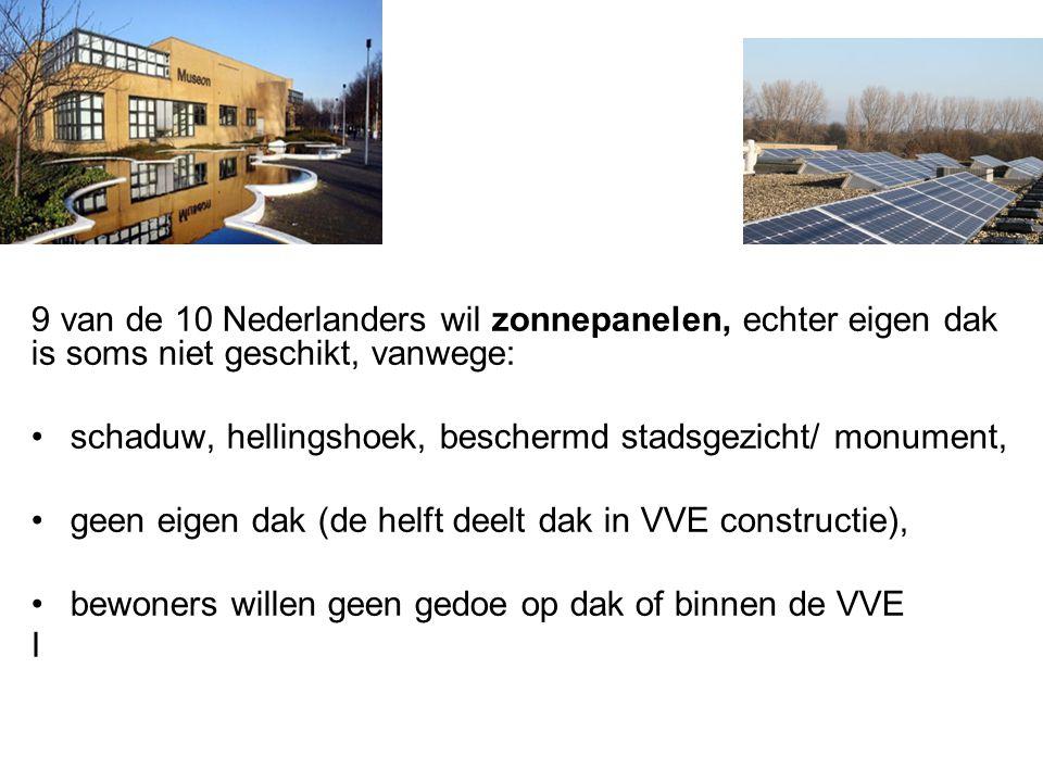 9 van de 10 Nederlanders wil zonnepanelen, echter eigen dak is soms niet geschikt, vanwege: schaduw, hellingshoek, beschermd stadsgezicht/ monument, geen eigen dak (de helft deelt dak in VVE constructie), bewoners willen geen gedoe op dak of binnen de VVE I