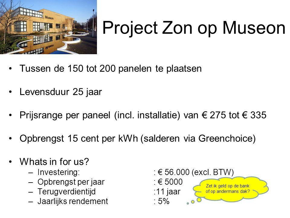 Project Zon op Museon Tussen de 150 tot 200 panelen te plaatsen Levensduur 25 jaar Prijsrange per paneel (incl.