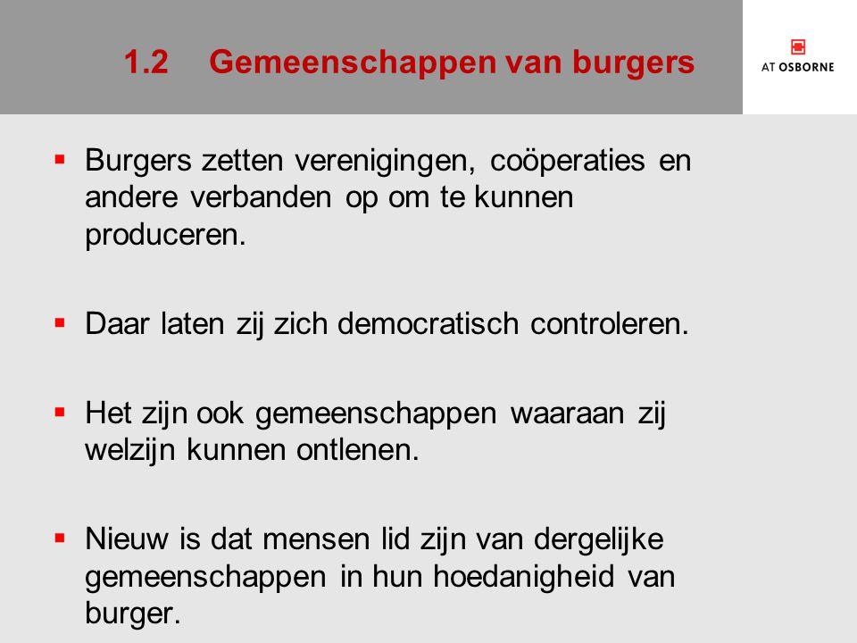 1.2 Gemeenschappen van burgers  Burgers zetten verenigingen, coöperaties en andere verbanden op om te kunnen produceren.  Daar laten zij zich democr