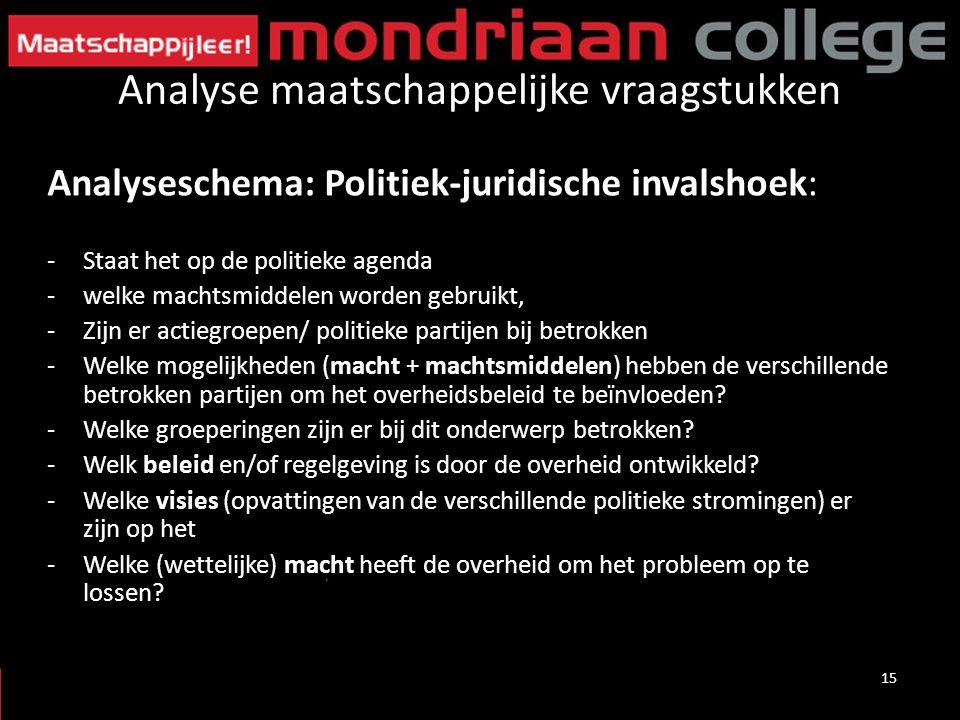 Analyse maatschappelijke vraagstukken Analyseschema: Politiek-juridische invalshoek: -Staat het op de politieke agenda -welke machtsmiddelen worden ge