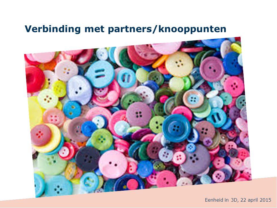 Verbinding met partners/knooppunten Eenheid in 3D, 22 april 2015