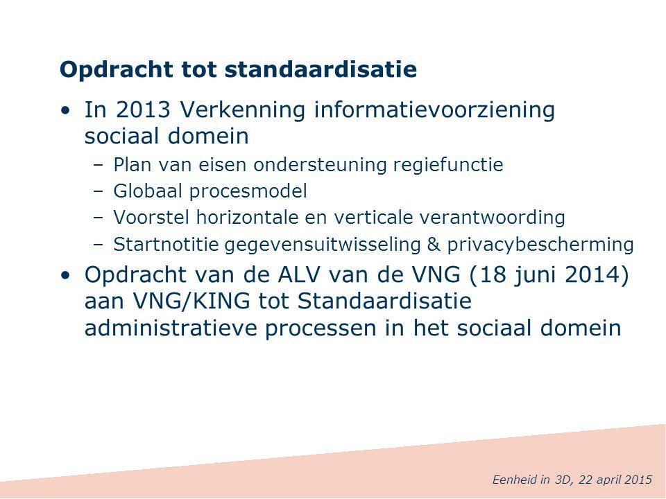 Opdracht tot standaardisatie In 2013 Verkenning informatievoorziening sociaal domein –Plan van eisen ondersteuning regiefunctie –Globaal procesmodel –