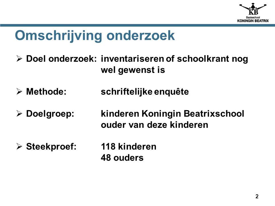  Doel onderzoek: inventariseren of schoolkrant nog wel gewenst is  Methode: schriftelijke enquête  Doelgroep: kinderen Koningin Beatrixschool ouder