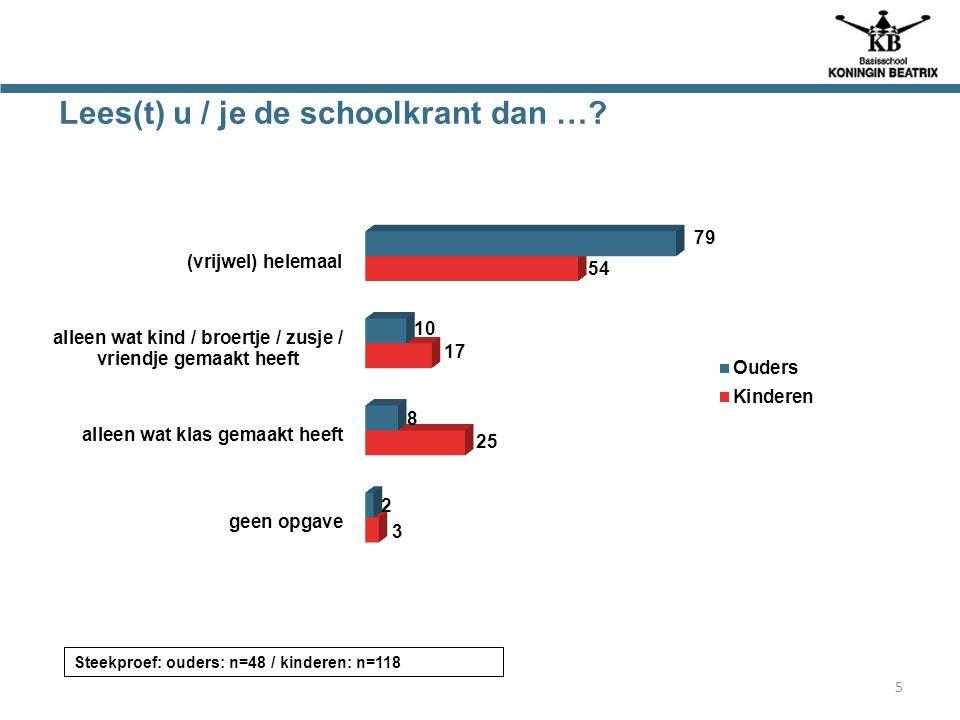 Lees(t) u / je de schoolkrant dan …? 5 Steekproef: ouders: n=48 / kinderen: n=118