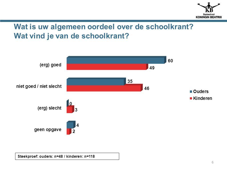 Wat is uw algemeen oordeel over de schoolkrant? Wat vind je van de schoolkrant? 6 Steekproef: ouders: n=48 / kinderen: n=118