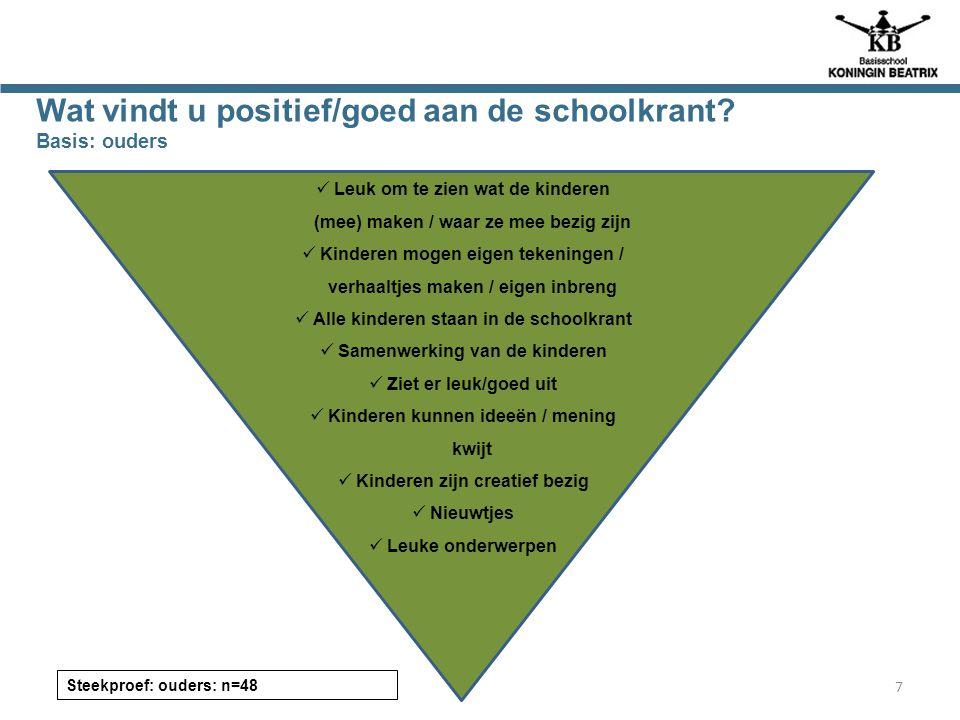 Wat vindt u positief/goed aan de schoolkrant? Basis: ouders Steekproef: ouders: n=48 7 Leuk om te zien wat de kinderen (mee) maken / waar ze mee bezig