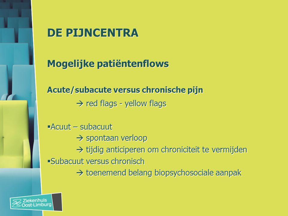 DE PIJNCENTRA Mogelijke patiëntenflows Acute/subacute versus chronische pijn  red flags - yellow flags  Acuut – subacuut  spontaan verloop  tijdig anticiperen om chroniciteit te vermijden  Subacuut versus chronisch  toenemend belang biopsychosociale aanpak