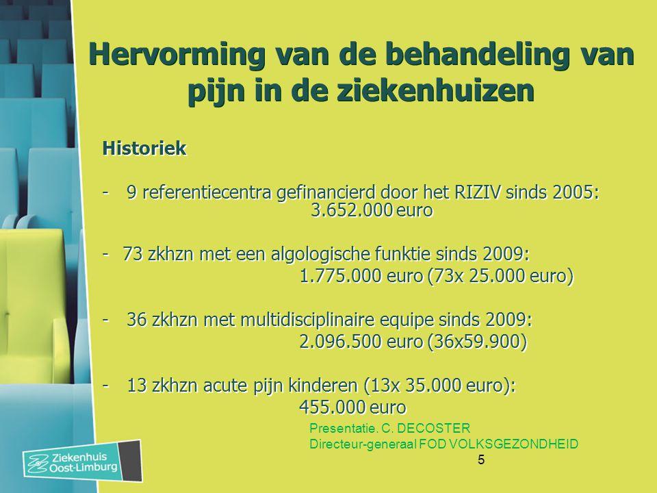 Hervorming van de behandeling van pijn in de ziekenhuizen Historiek -9 referentiecentra gefinancierd door het RIZIV sinds 2005: 3.652.000 euro -73 zkhzn met een algologische funktie sinds 2009: 1.775.000 euro (73x 25.000 euro) -36 zkhzn met multidisciplinaire equipe sinds 2009: 2.096.500 euro (36x59.900) -13 zkhzn acute pijn kinderen (13x 35.000 euro): 455.000 euro Historiek -9 referentiecentra gefinancierd door het RIZIV sinds 2005: 3.652.000 euro -73 zkhzn met een algologische funktie sinds 2009: 1.775.000 euro (73x 25.000 euro) -36 zkhzn met multidisciplinaire equipe sinds 2009: 2.096.500 euro (36x59.900) -13 zkhzn acute pijn kinderen (13x 35.000 euro): 455.000 euro 5 Presentatie.