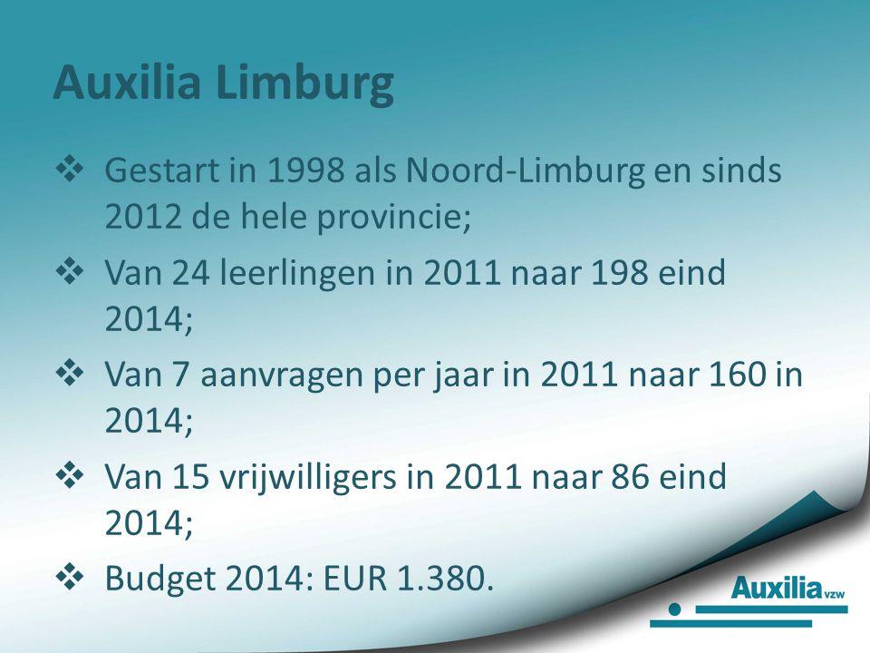 Auxilia Limburg  Gestart in 1998 als Noord-Limburg en sinds 2012 de hele provincie;  Van 24 leerlingen in 2011 naar 198 eind 2014;  Van 7 aanvragen per jaar in 2011 naar 160 in 2014;  Van 15 vrijwilligers in 2011 naar 86 eind 2014;  Budget 2014: EUR 1.380.