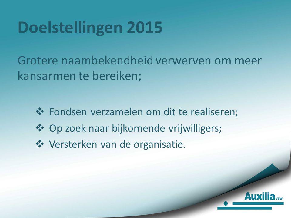 Doelstellingen 2015 Grotere naambekendheid verwerven om meer kansarmen te bereiken;  Fondsen verzamelen om dit te realiseren;  Op zoek naar bijkomende vrijwilligers;  Versterken van de organisatie.