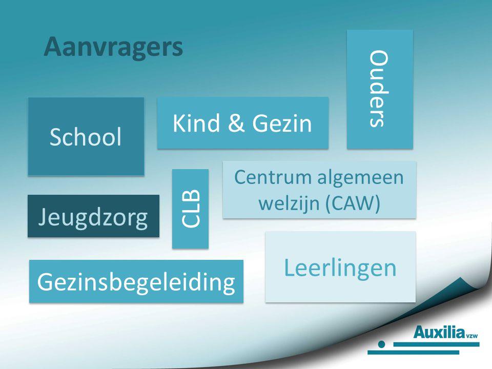 Aanvragers School Ouders Kind & Gezin CLB Centrum algemeen welzijn (CAW) Jeugdzorg Leerlingen Gezinsbegeleiding