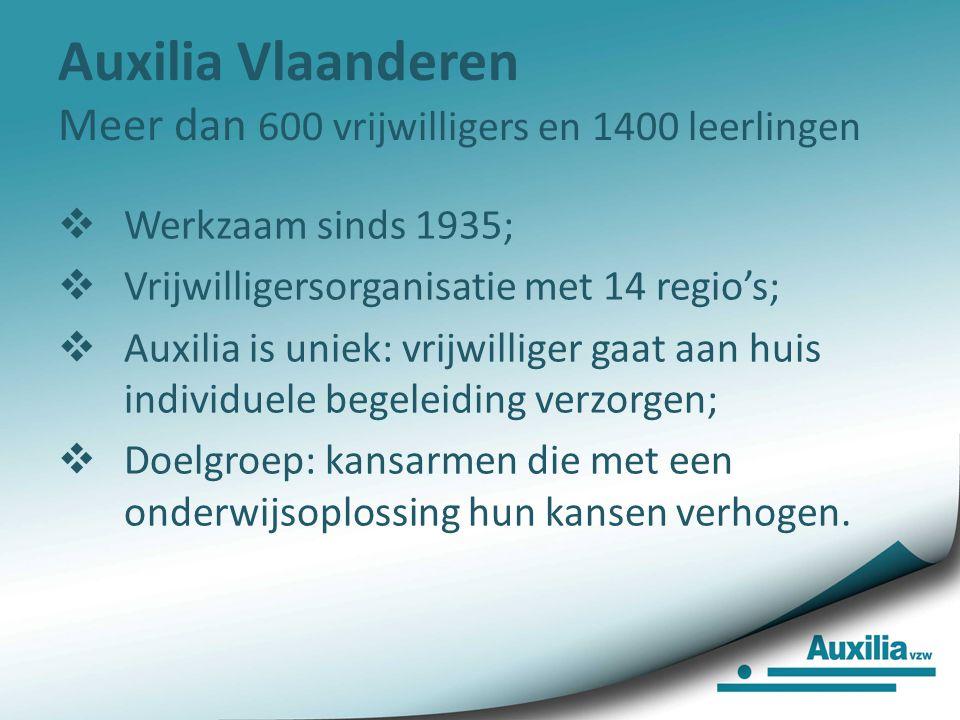 Auxilia Vlaanderen Meer dan 600 vrijwilligers en 1400 leerlingen  Werkzaam sinds 1935;  Vrijwilligersorganisatie met 14 regio's;  Auxilia is uniek:
