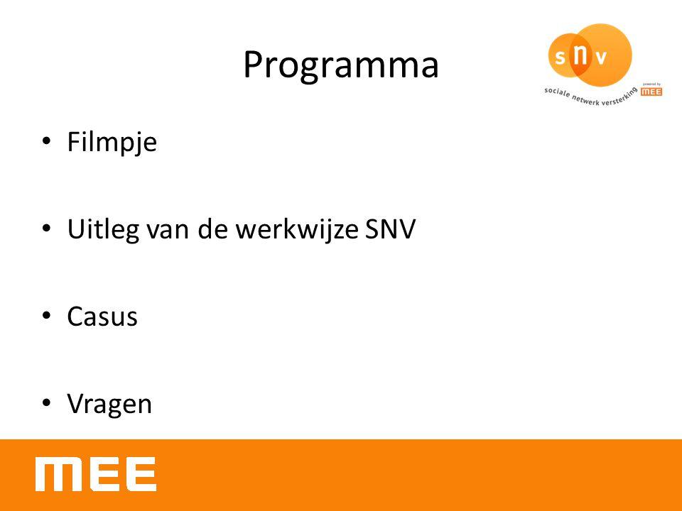 Programma Filmpje Uitleg van de werkwijze SNV Casus Vragen