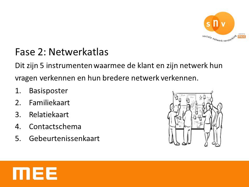 Fase 2: Netwerkatlas Dit zijn 5 instrumenten waarmee de klant en zijn netwerk hun vragen verkennen en hun bredere netwerk verkennen. 1.Basisposter 2.F