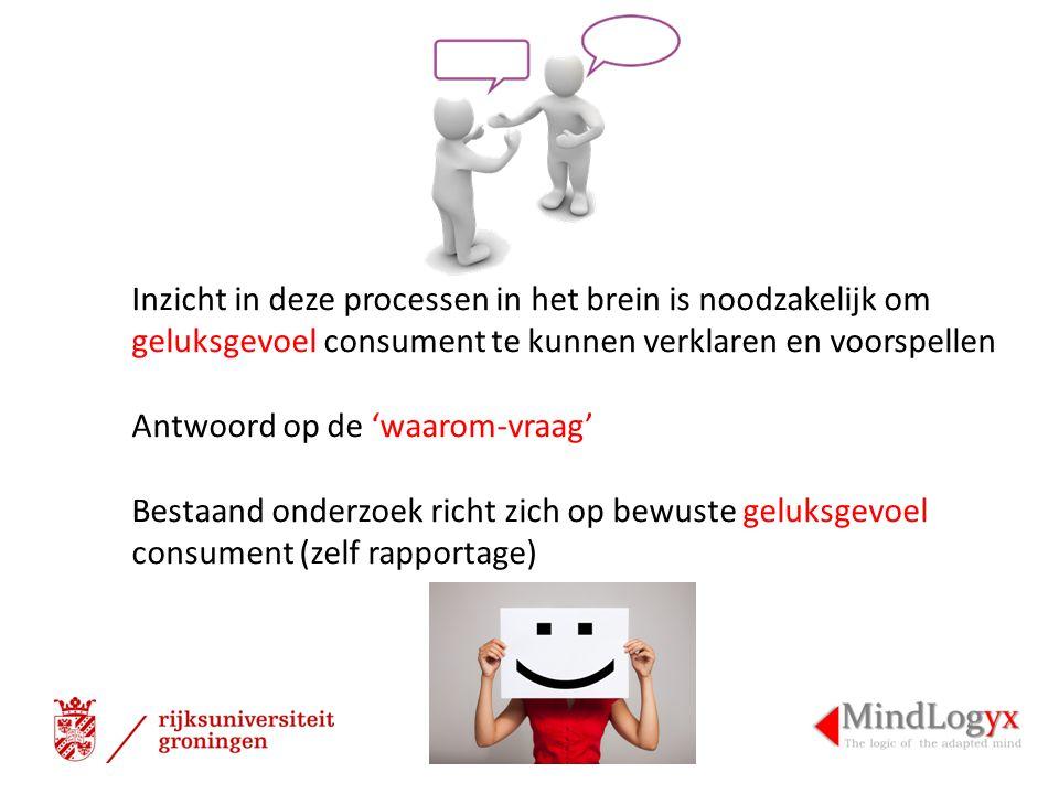 Inzicht in deze processen in het brein is noodzakelijk om geluksgevoel consument te kunnen verklaren en voorspellen Antwoord op de 'waarom-vraag' Bestaand onderzoek richt zich op bewuste geluksgevoel consument (zelf rapportage)