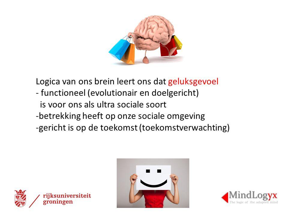 Logica van ons brein leert ons dat geluksgevoel - functioneel (evolutionair en doelgericht) is voor ons als ultra sociale soort -betrekking heeft op onze sociale omgeving -gericht is op de toekomst (toekomstverwachting)
